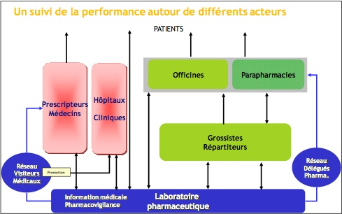 marche-pharmaceutique-2