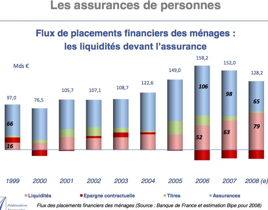 assurances-de-personnes-3
