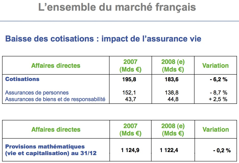 cotisations-assurance-11