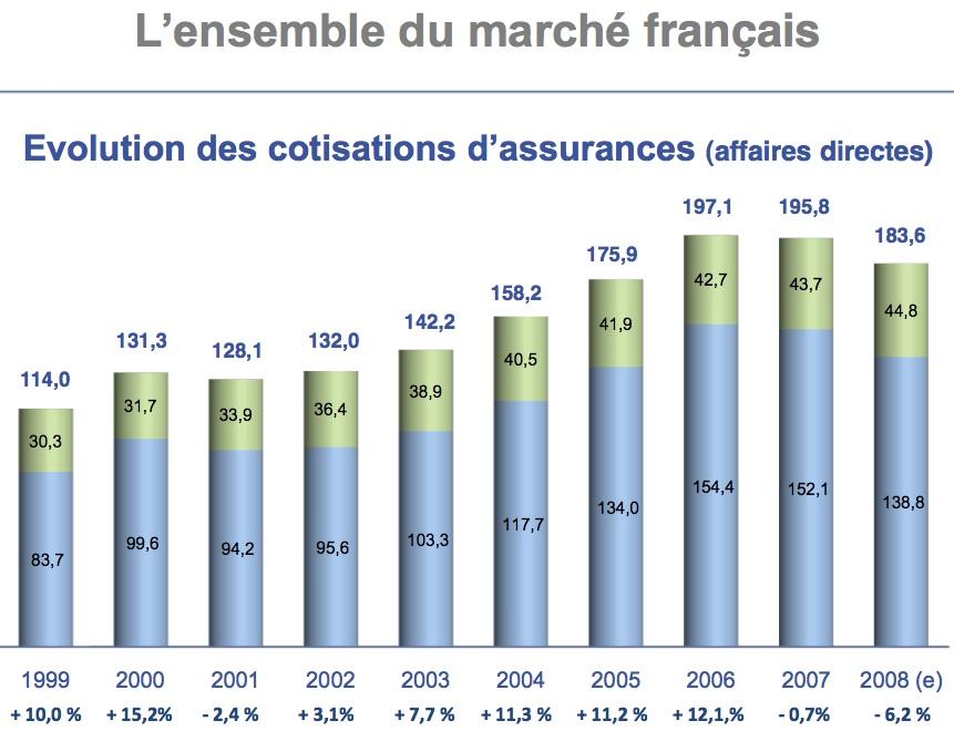 cotisations-assurance-21