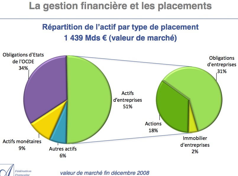gestion-financiere-4