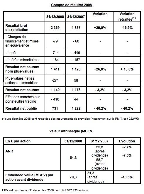 resultats-cnp-2