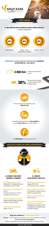infographie_sollyAzar